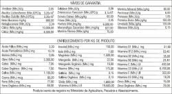 Ração Biotron Gerbos 500gr  Esquilo da Mangolia
